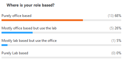 ECRF - poll 2